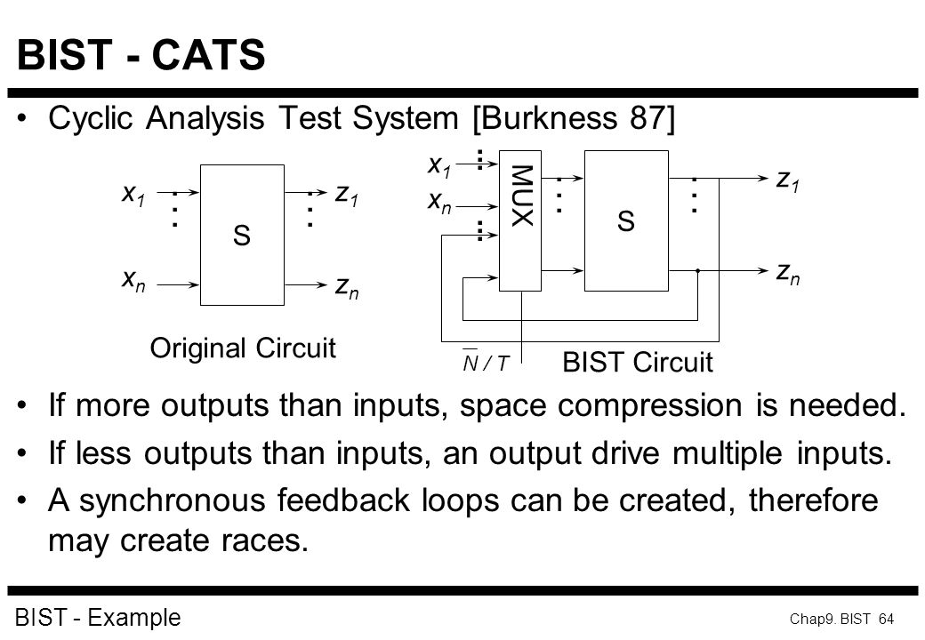 BIST - CATS Cyclic Analysis Test System [Burkness 87]